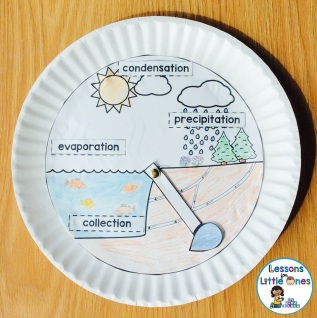 water cycle wheel craftivity