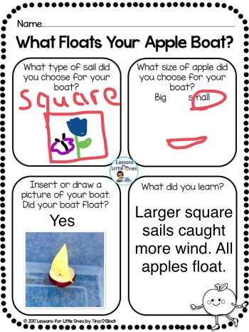 apple boats STEM page Pic Collage